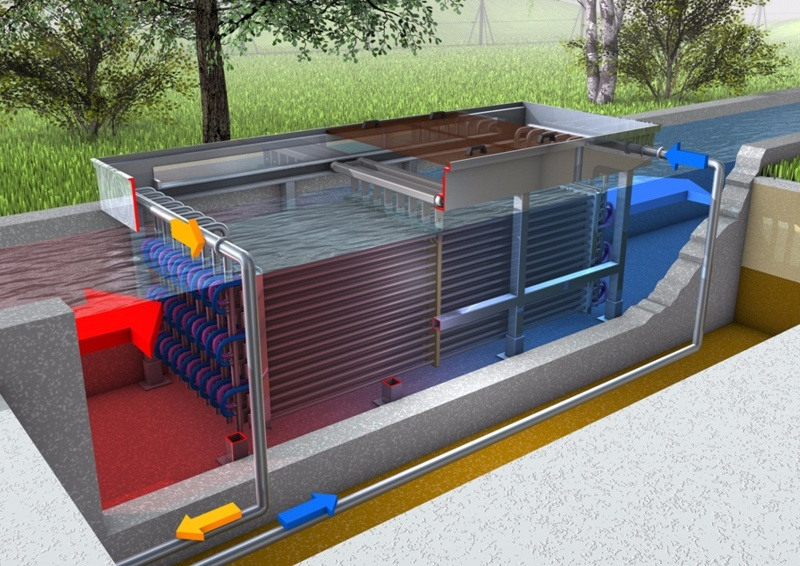 Huber Solution For Heat Recovery From The Wastewater