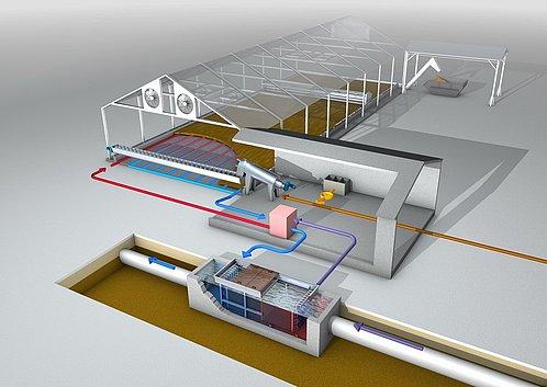 Sludge Drying With Solar And Renewable Energy Huber Technology Inc
