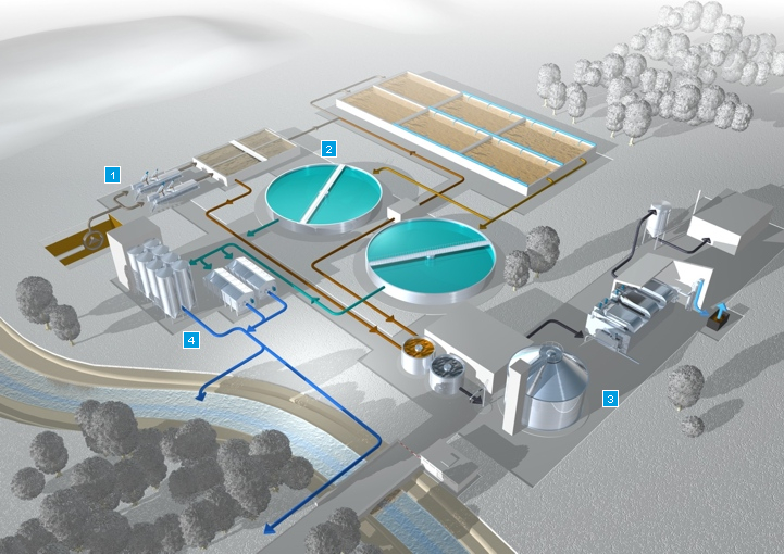 Systems Concept For Centralized Wastewater Treatment